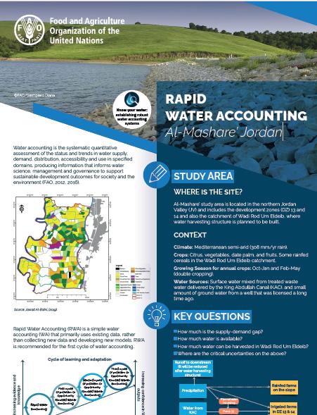 Rapid Water Accounting: Al-Mashare' Jordan