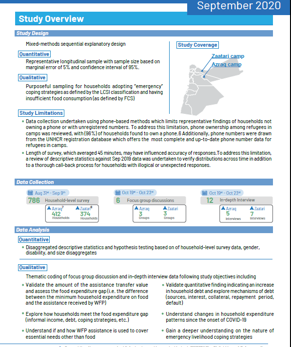 Food Security Outcome Monitoring (Syrian Refugee Camps)